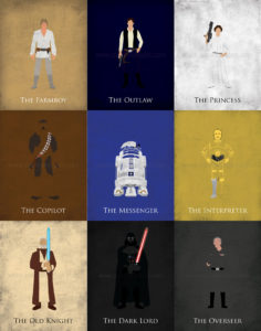 Star Wars A New Hope Minimalist Collection